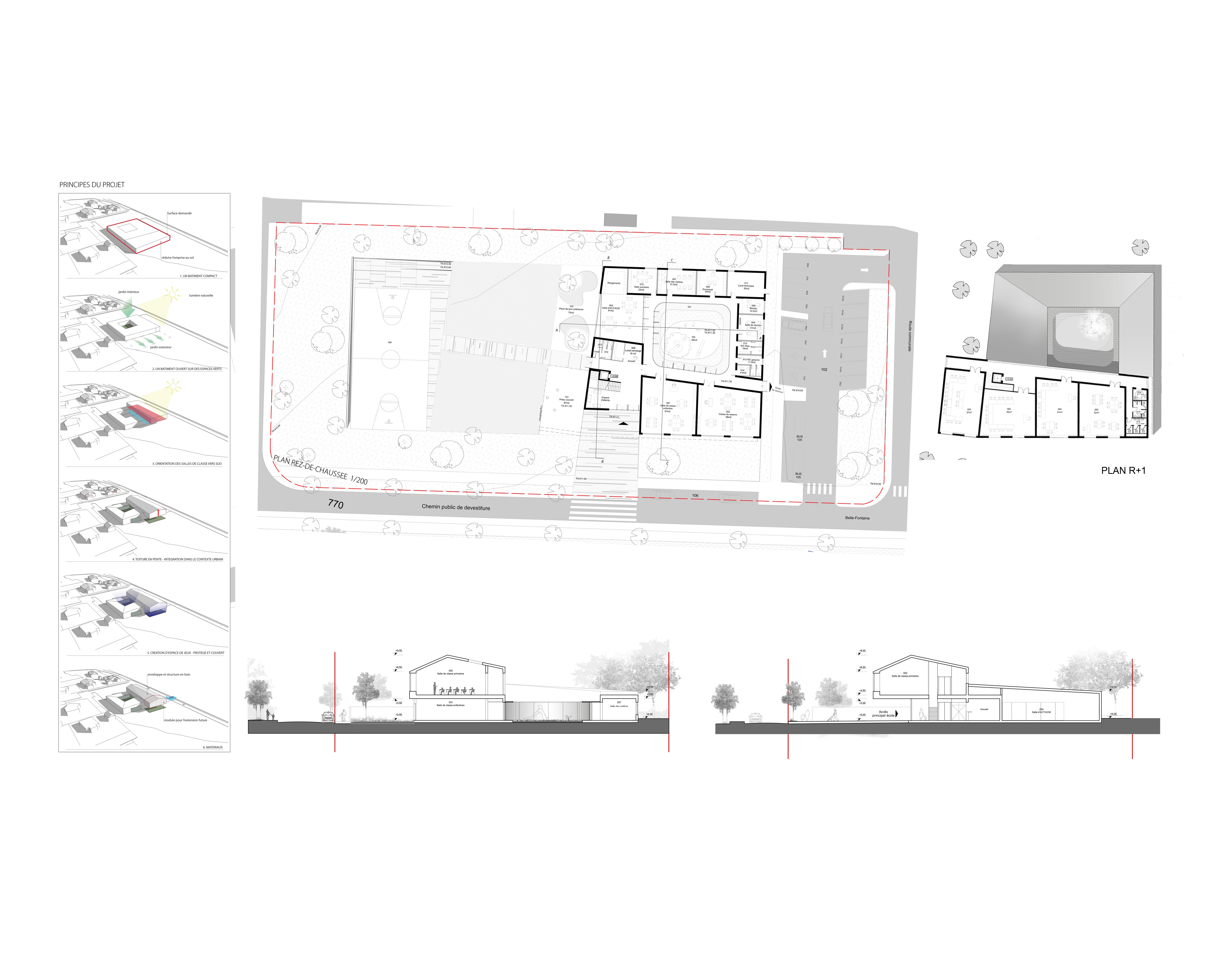 0 for Agence architecture suisse